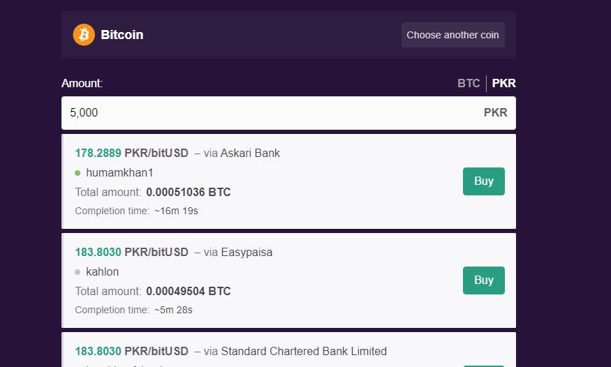 buy Ethereum in Pakistan online